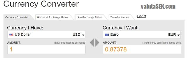 Euro omvandlare forex